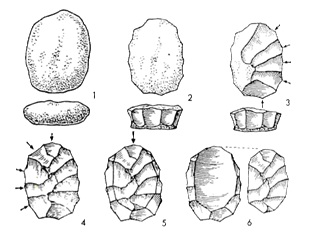 Figure 7: Levallois Tool-Making Technique