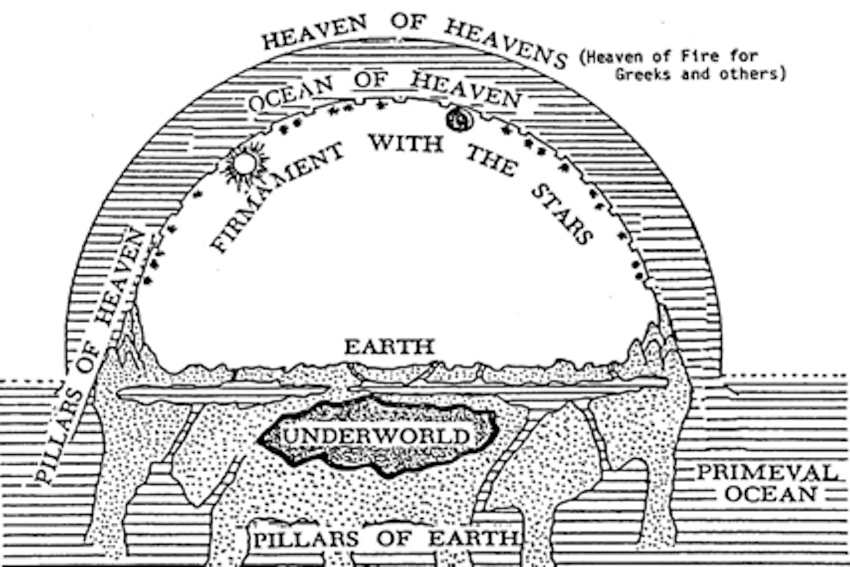 The Firmament of Genesis 1 is Solid but That's Not the Point