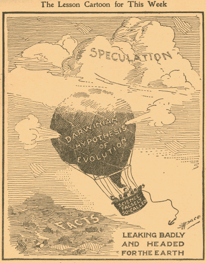 "Cartoon by Ernest James Pace, Sunday School Times, June 3, 1922, p. 334. The ""hypothesis"" of Darwinian evolution, full of hot air but ""leaking badly,"" carrying the gondola of ""Science Falsely So-Called,"" descends from the clouds of ""speculation"" toward a collision with the hard ""facts."""