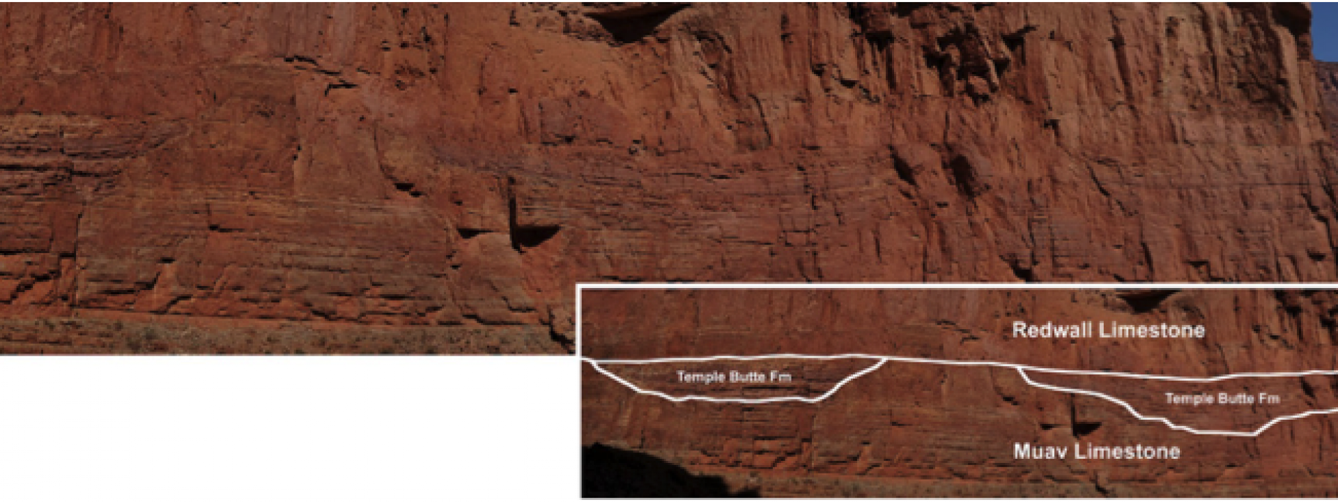 Flood Geology and the Grand Canyon: What Does the Evidence