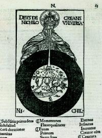 Libellus de nihilo Charles de Bouelles