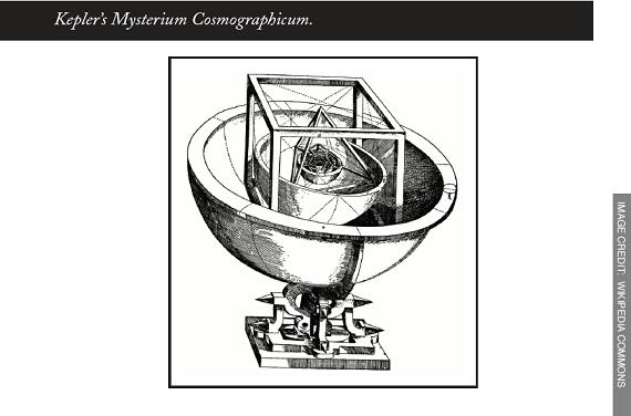 keplers-mysterium-cosmographicum