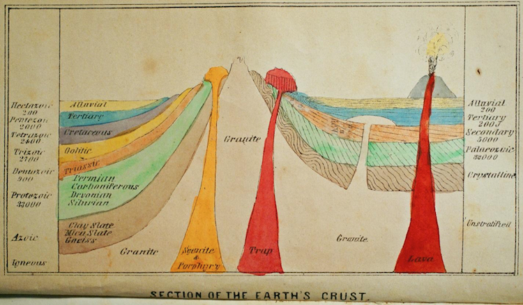 section of the earth's crust lithograph