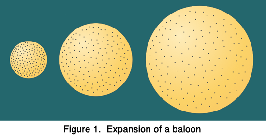 Figure 1: Expansion of a baloon