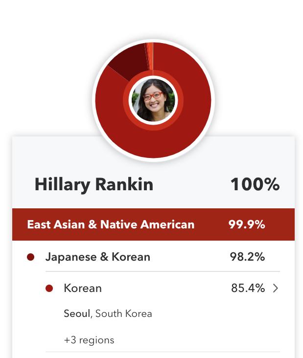 Hillary's genetic chart